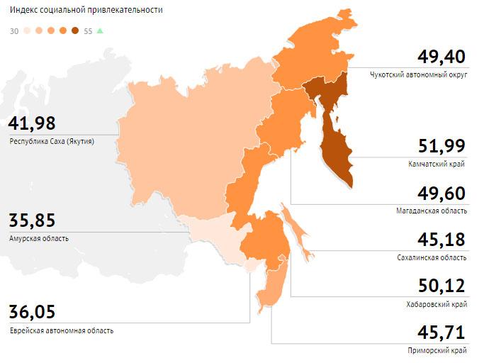 ЕАО заняла предпоследнее место в рейтинге социальной привлекательности среди регионов ДФО